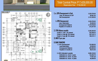 Bungalow House and Lot For Sale at Ilumina Estates Davao City