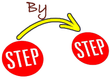 What are the Step by Step guide before listing a property for sale